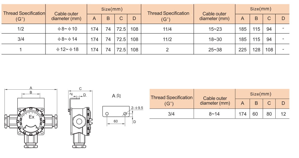 AH Explosion Proof Junction Box
