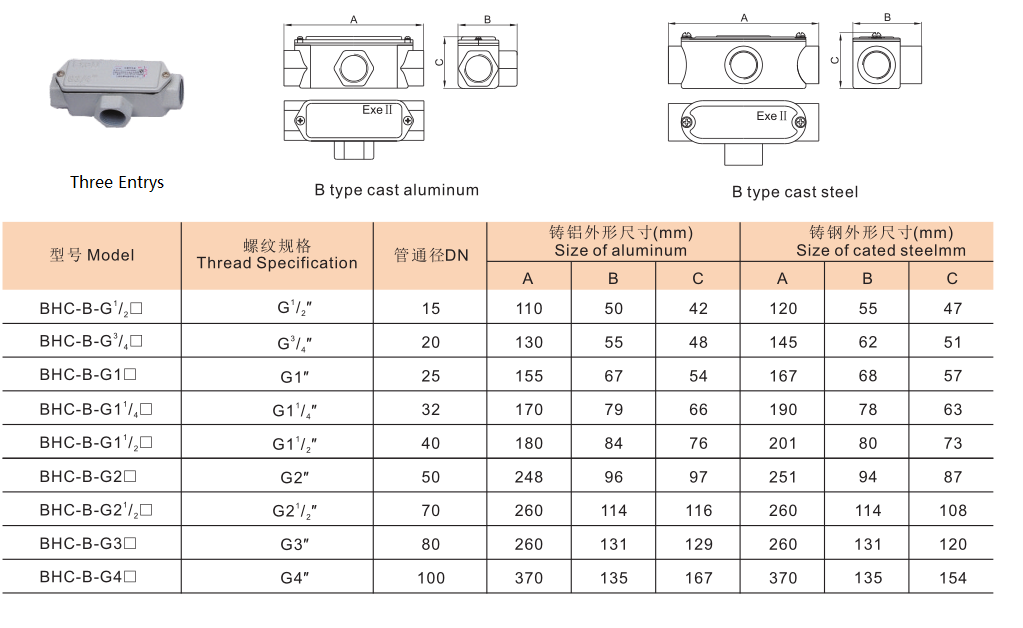BHC Explosion Proof Junction Box