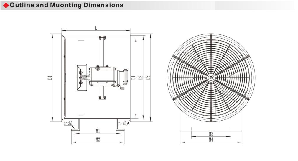 BT35-11 Explosion Proof Axial Flow Fan