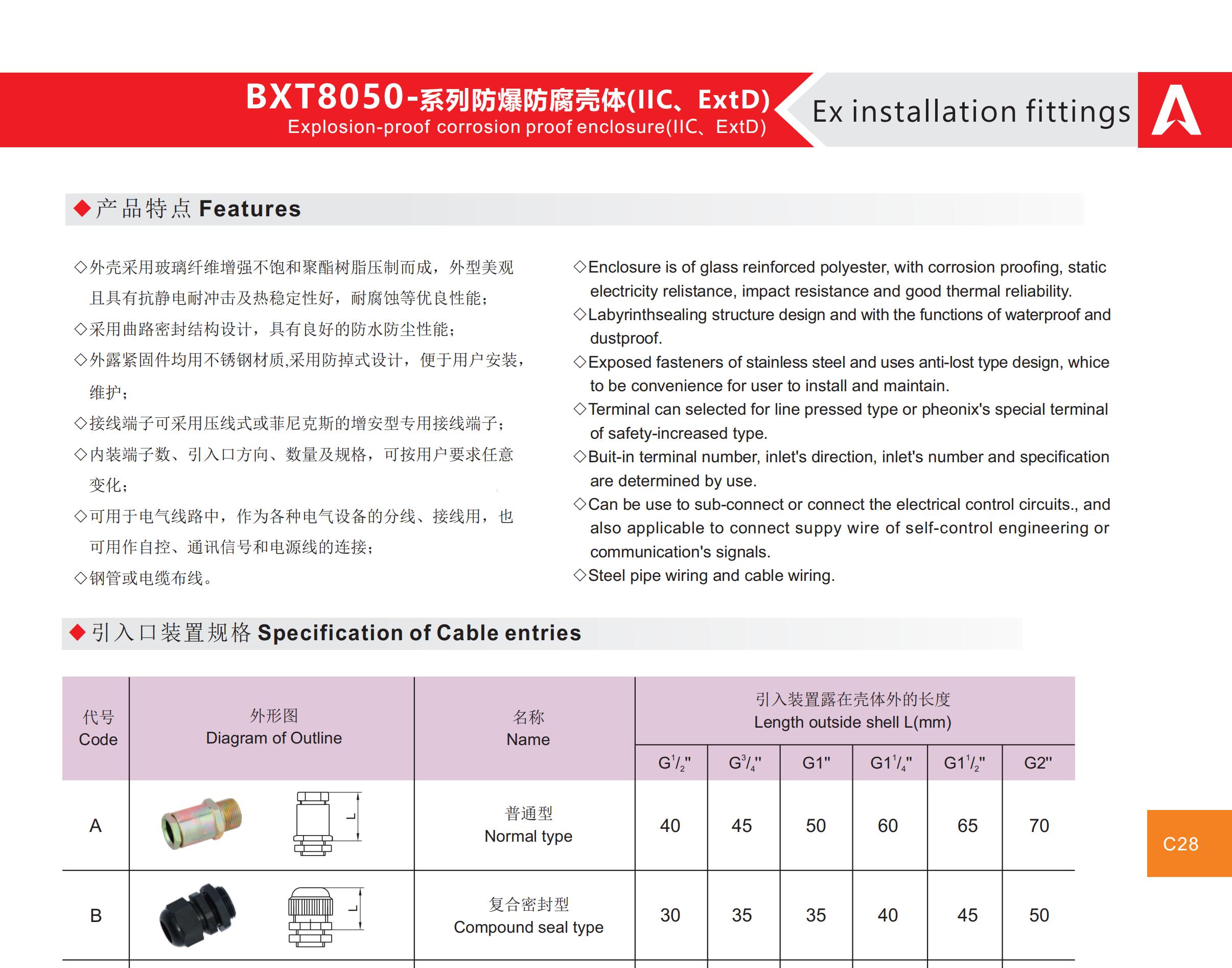 BXT8050 Explosion Proof